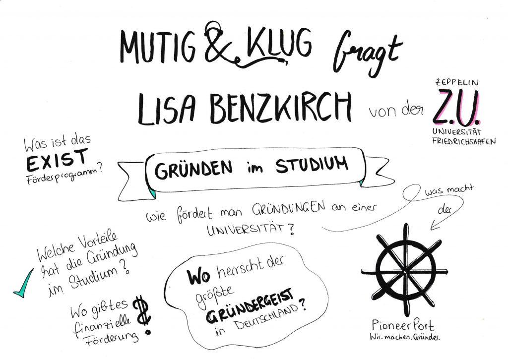 Graphic Recording der Folge Mutig und Klug fragt Lisa Benzkirch