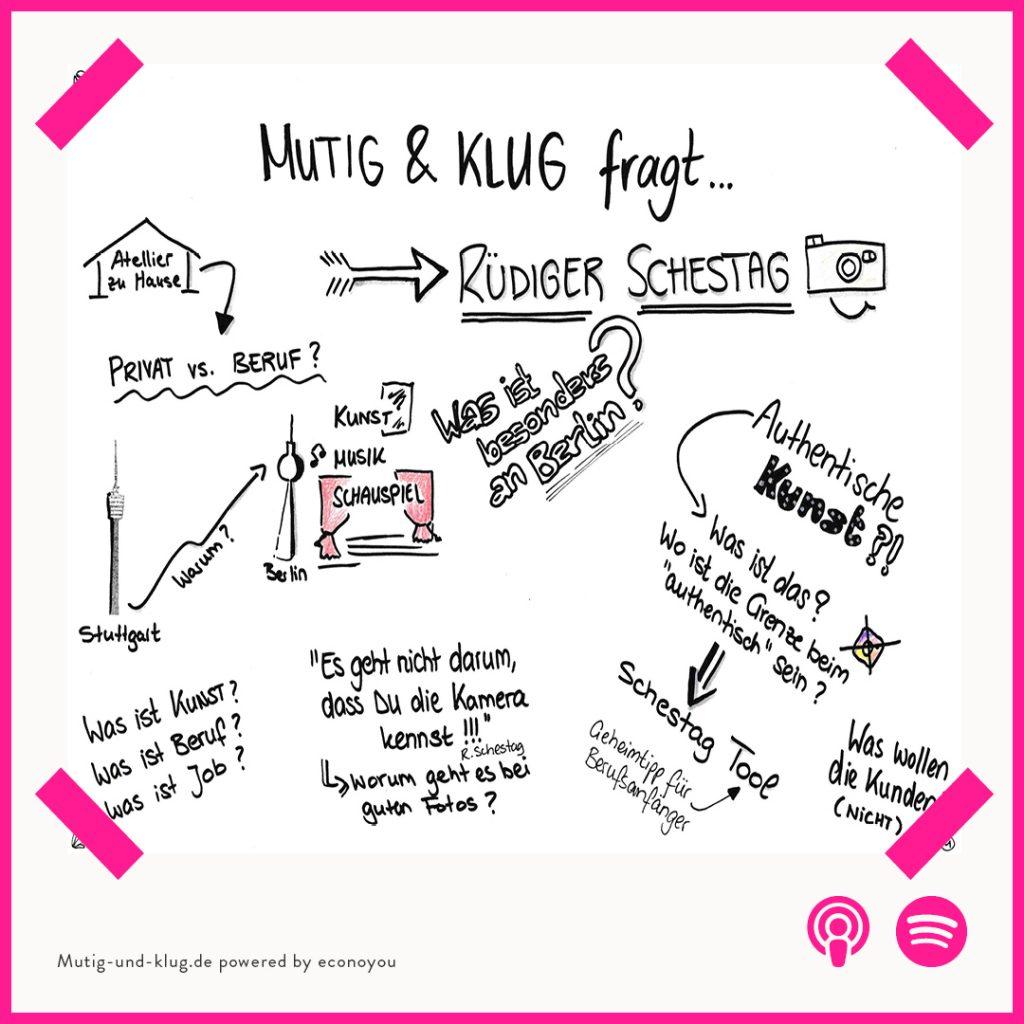 Graphic Recording der Folge Mutig und Klug fragt Fotorgraf Rüdiger Schestag
