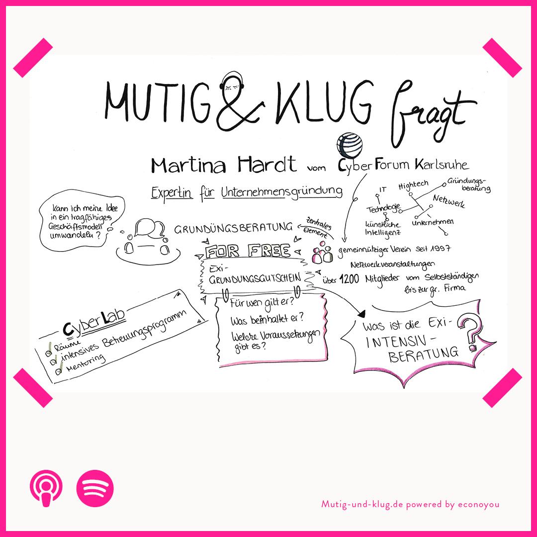 Graphic Recording zur Folge Mutig und Klug fragt Gründungsberaterin Martina Hardt