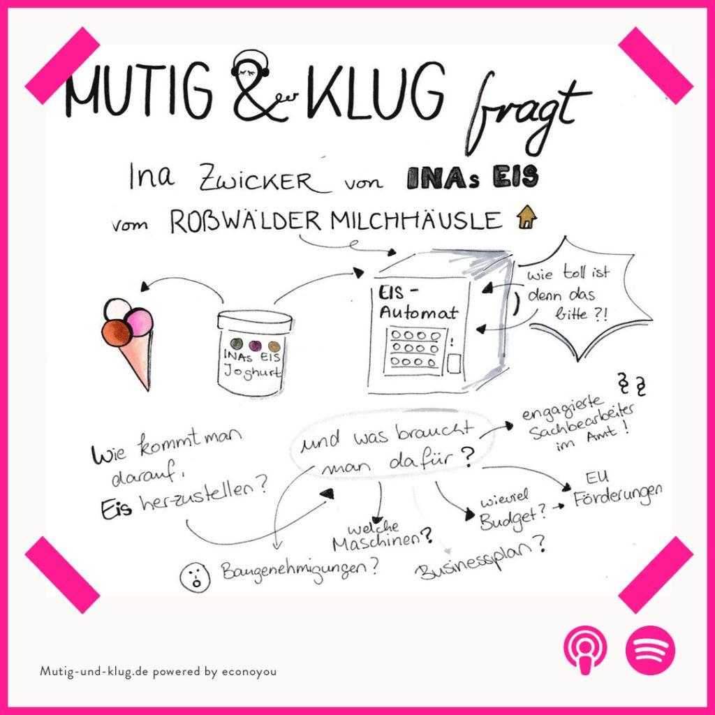 Graphic Recording der Folge Mutig und Klug fragt Herdenmanagerin Ina Zwicker