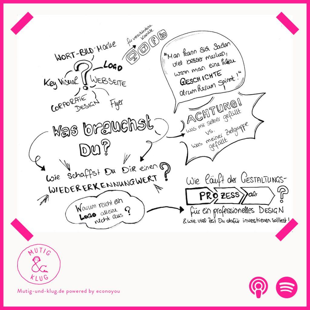 Graphic Recording zur Folge Mutig und klug fragt Kommunikationsdesignerin Nena Weidhofer