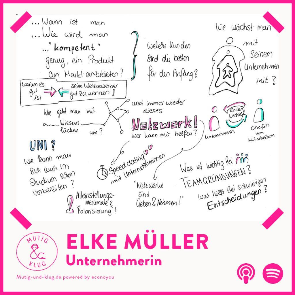 graphic recording des Podcasts Mutig und Klug fragt Unternehmerin Elke Müller