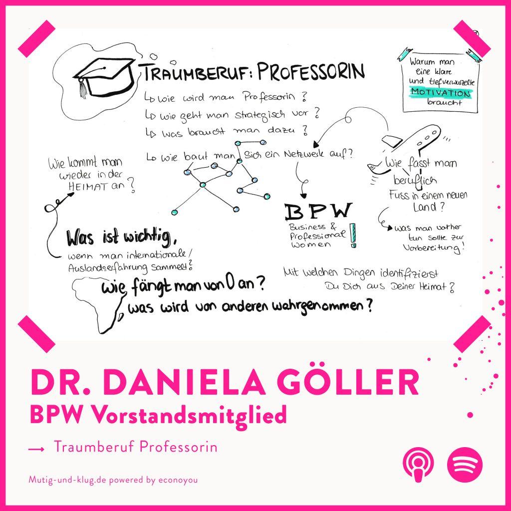 Graphic Recording der Folge Mutig und Klug fragt Dr Daniela Göller